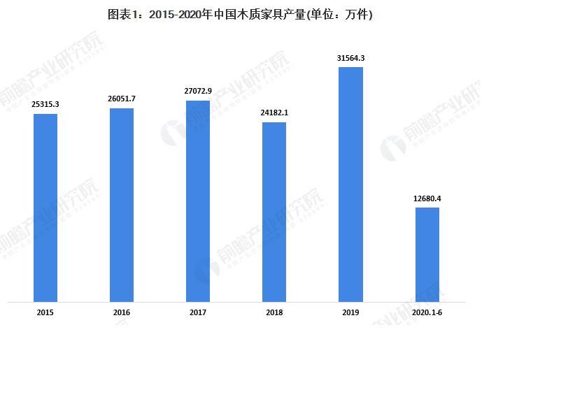 家具出口,广州蓝海国际物流